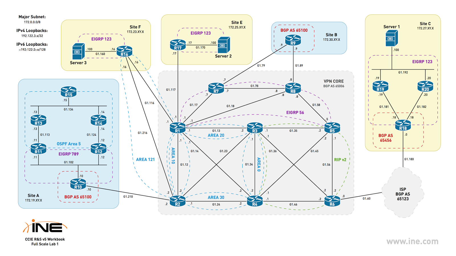Workbooks ccie workbook : Topology Full Scale CCIE Lab 1 INE version 5 | mynotelab